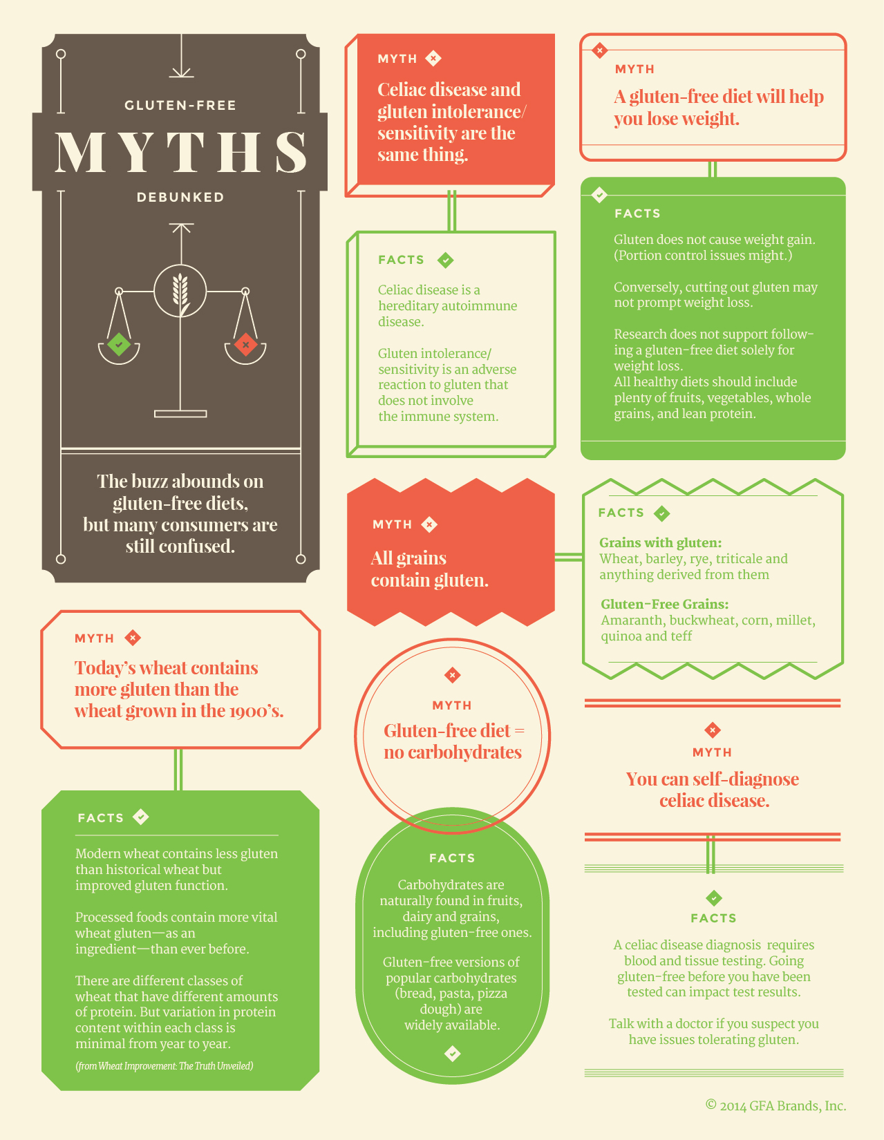 Gf_factsheet-myths_2.6-01